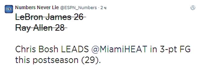 Крис Бош – лидер «Майами» по количеству трёхочковых в нынешнем плей-офф