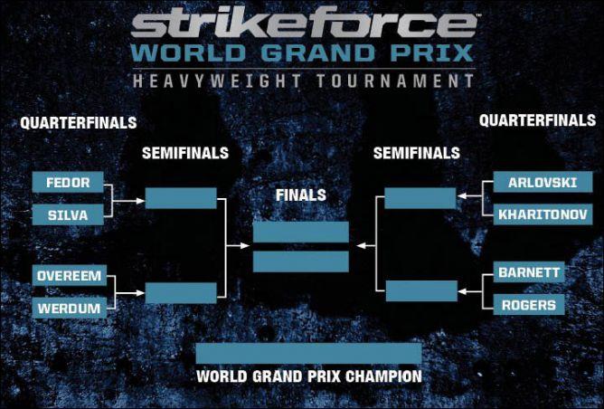 Таблица Гран-при тяжеловесов Strikeforce.