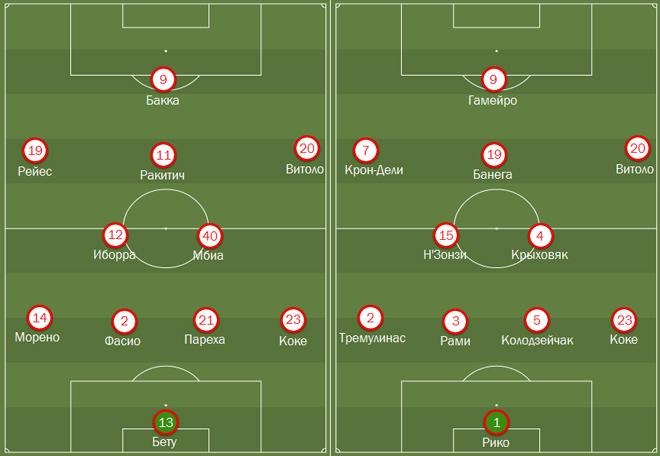 Слева – «Севилья» в сезоне-2013/14. Справа – «Севилья» в текущем сезоне