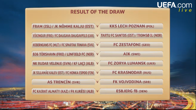 Результаты жеребьёвки второго отборочного раунда Лиги Европы