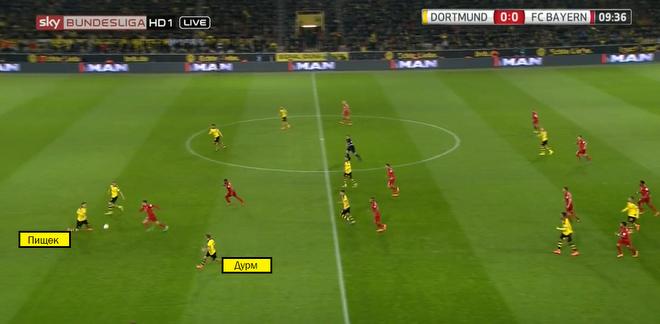 Главные тактические тренды сезона в Бундеслиге