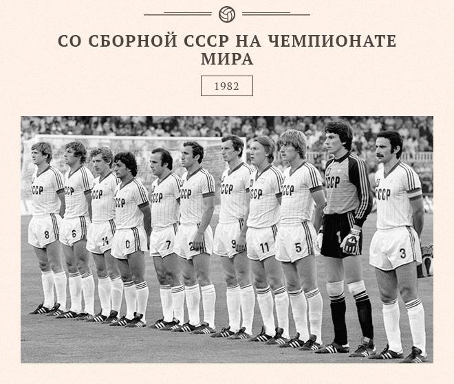Со сборной СССР на чемпионате мира. 1982