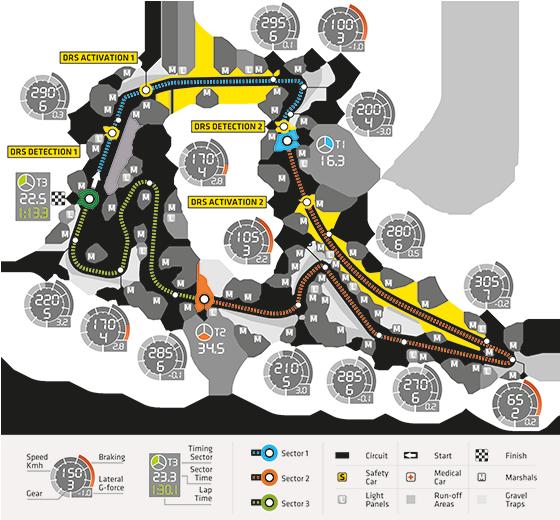 Гран-при Германии. Схема трассы