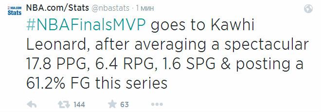 Кавай Леонард – самый ценный игрок финальной серии НБА. Это самая настоящая фантастика. Справедливейшее решение!