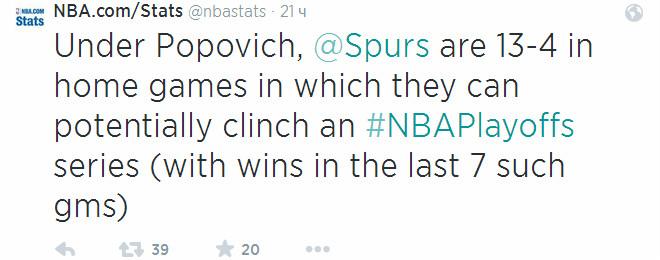 При Греге Поповиче «Сан-Антонио» выиграл 13 из 17 домашних встреч «на вылет», в том числе семь последних. Убедительная статистика или всё-таки нет?