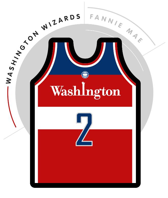 «Вашингтон»