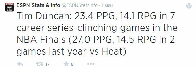 Тим Данкан во встречах «на вылет» в финалах НБА собирал в среднем гербарий из 23,4 очка и 14,1 подбора, в том числе 27,0 и 14,5 – против «Хит».