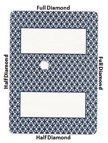 Пример меченой карты