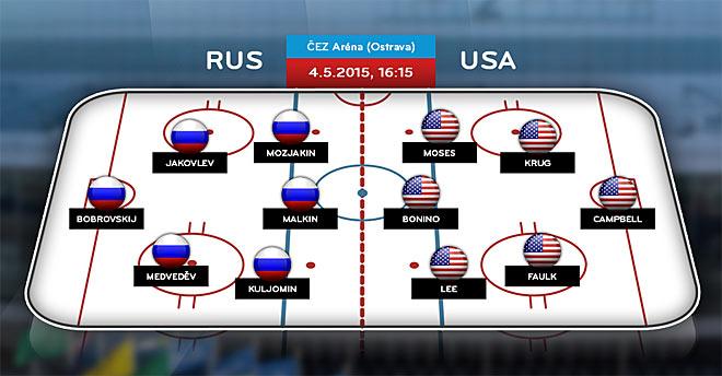 Стартовые составы на матч Россия — США