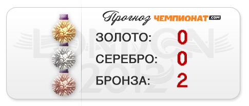 """Прогноз """"Чемпионат.com"""" — бронзовый дуплет волейболистов"""
