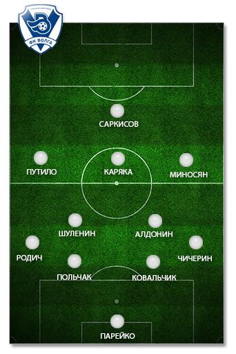 «Волга»-2014: оптимальный состав