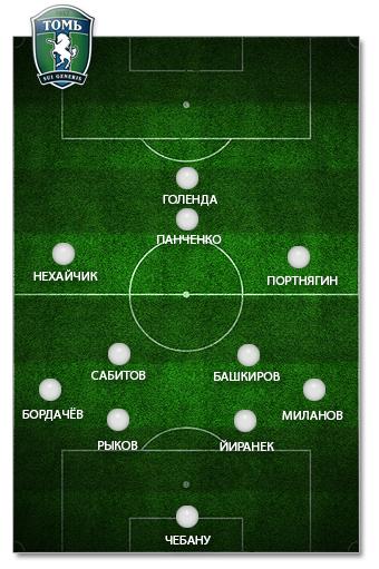 «Томь»-2014: оптимальный состав