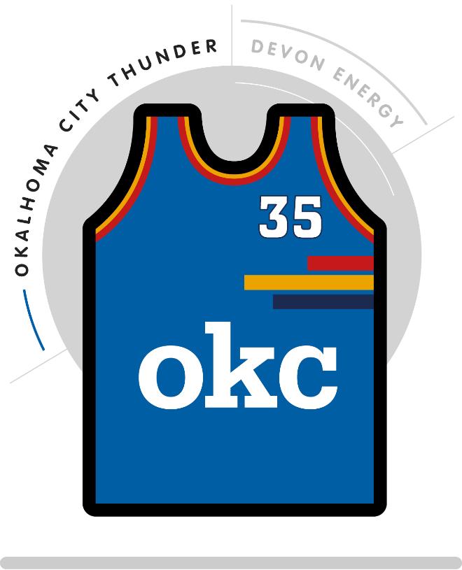 «Оклахома-Сити»