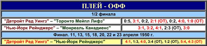 История Кубка Стэнли. Часть 58. 1949-1950. Таблица плей-офф.