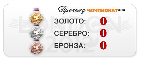 """Прогноз """"Чемпионат.com"""" – 5 дисциплин, 0 медалей"""