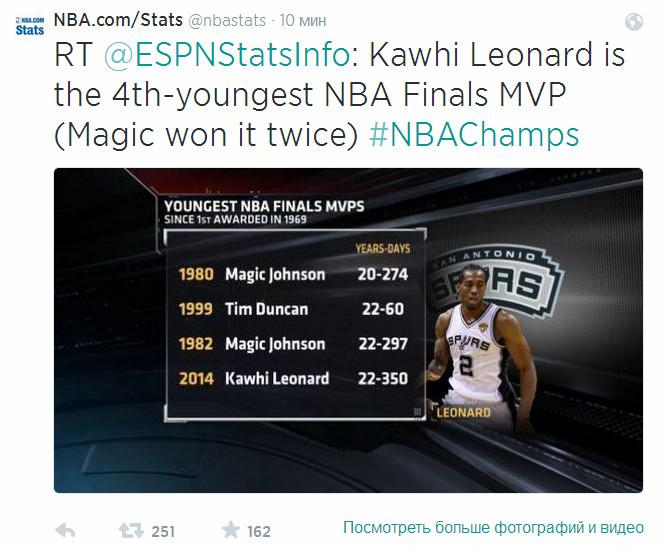 Кавай Леонард – четвёртый самой молодой MVP финальной серии НБА.