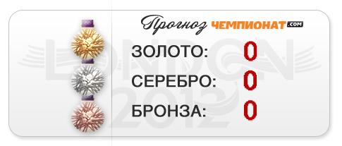 """Прогноз """"Чемпионат.com"""" — без шанов, без медалей"""