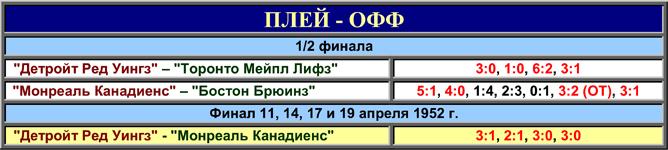 История Кубка Стэнли. Часть 60. 1951-52. Таблица плей-офф.