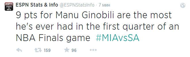 Ману Жинобили ни разу не удавалось набрать 9 очков за первую четверть в финалах НБА, а у него их было много.