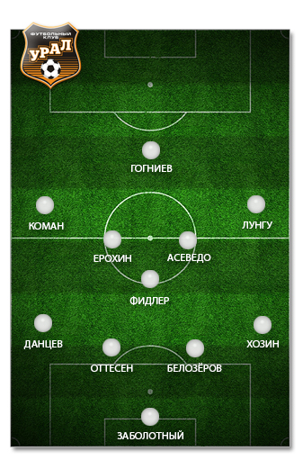 «Урал-2014»: оптимальный состав