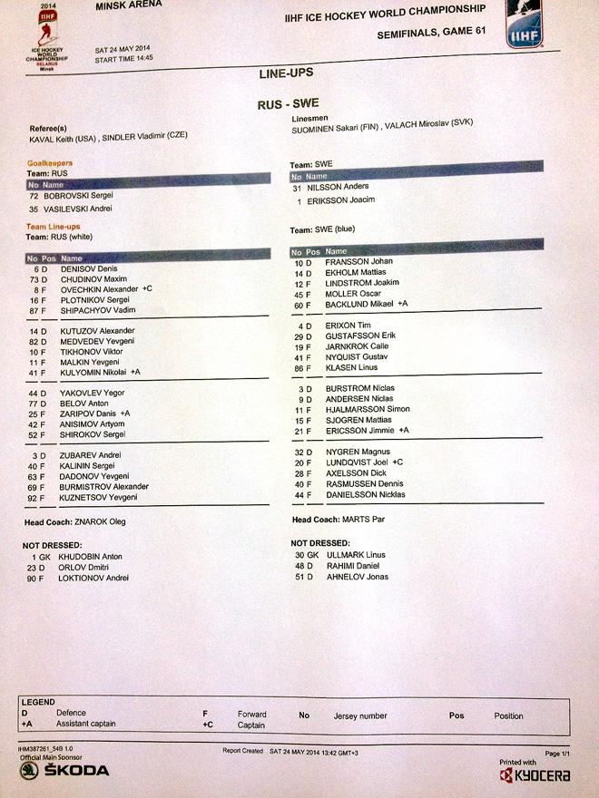 Стартовый протокол матча Россия — Швеция