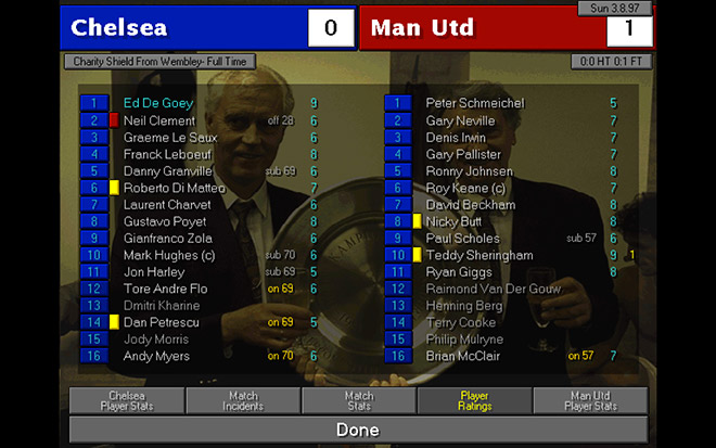 Championship Manager 97/98