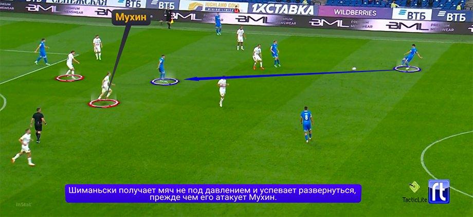 Грустная новость для сборной России: Мухин стремительно регрессирует в ЦСКА