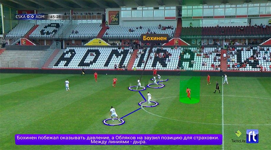 Березуцкий строит новый ЦСКА. Уже произошли любопытные изменения