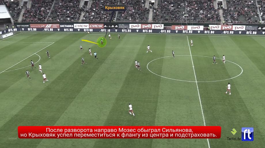 «Локомотив» — «Спартак» — 2:0, 11 апреля 2021: разбор матча РПЛ, почему Николич обыграл Тедеско