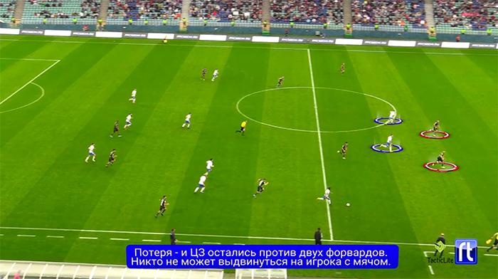 ЦСКА перед дерби тоже развалился. Разбор оборонительного коллапса команды Олича в Сочи