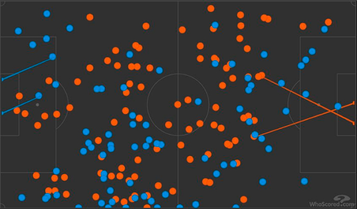 Как играл «Сочи» в последние 10 минут матча с «Зенитом», разбор матча