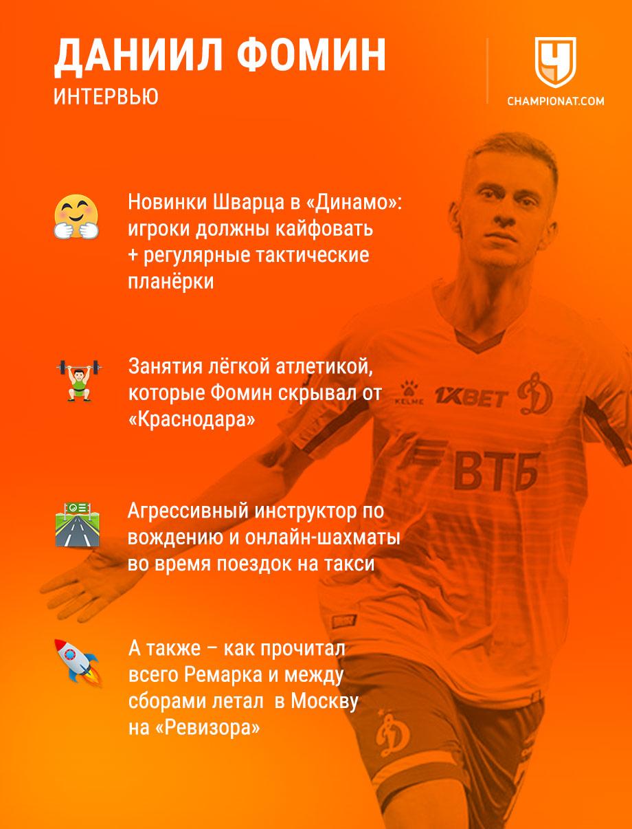 «Сходил бы на Машкова и Безрукова». В «Спартаке» Фомин не задержался, в «Динамо» – лидер