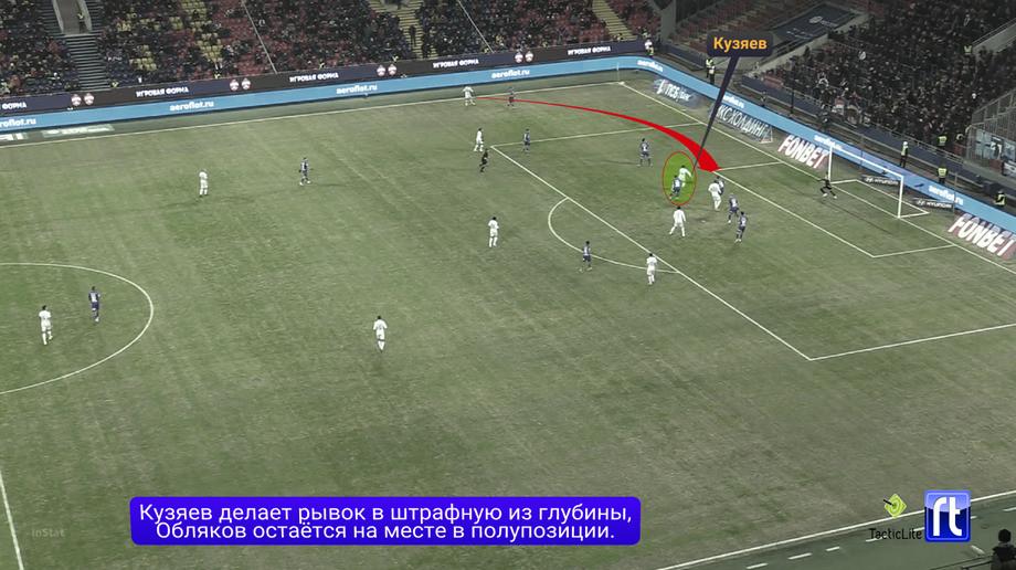 План Гончаренко снова не сработал. Логика тренера стала проблемой для ЦСКА
