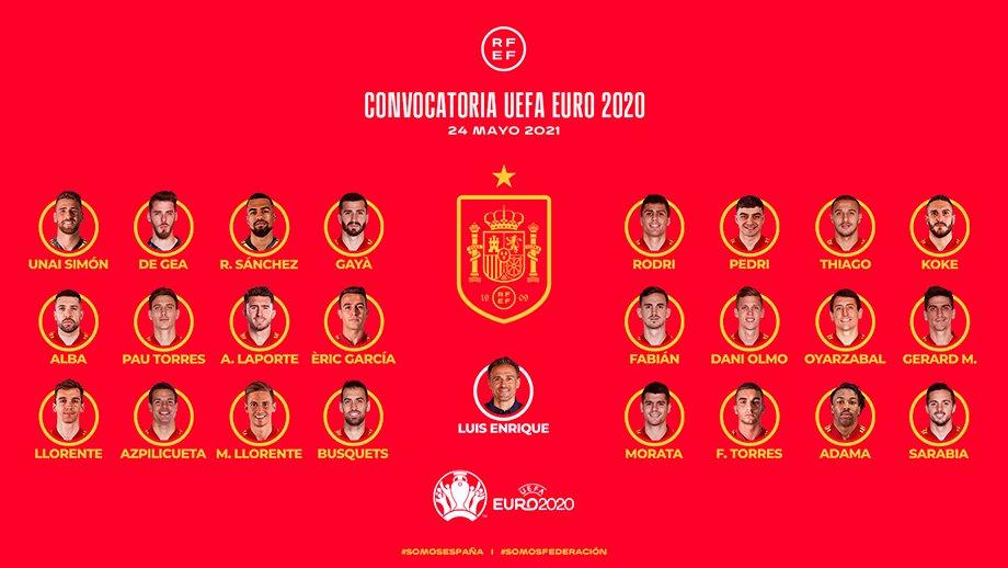 Состав сборной Испании на Евро-2020