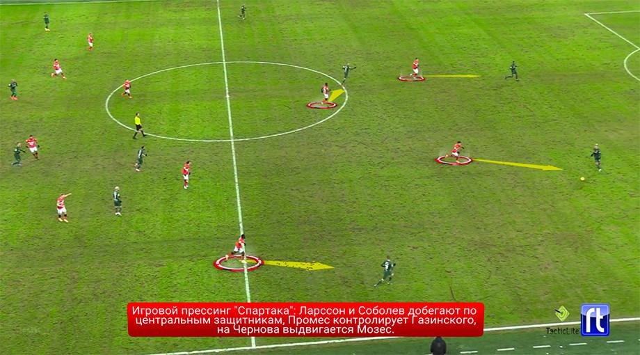 «Спартак» и «Краснодар» выдали матч тотальной дезорганизации. Стыдно было за обе команды