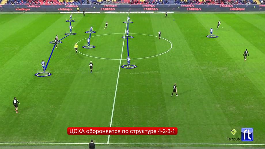 Как Олич меняет ЦСКА: разбор трёх побед армейцев при новом тренере