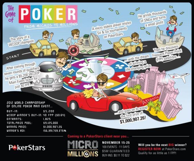 15 ноября стартует MicroMillion