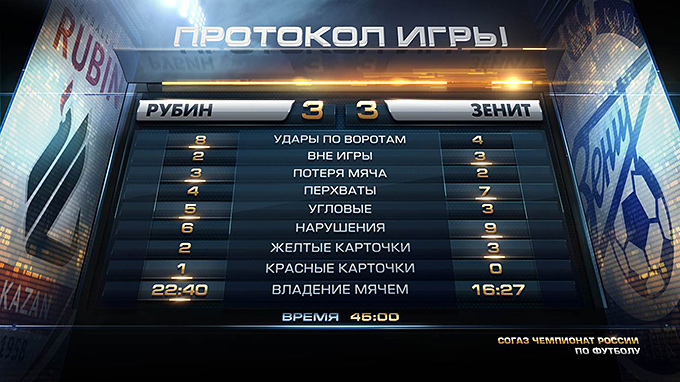 "Новая графика канала ""Наш футбол"""