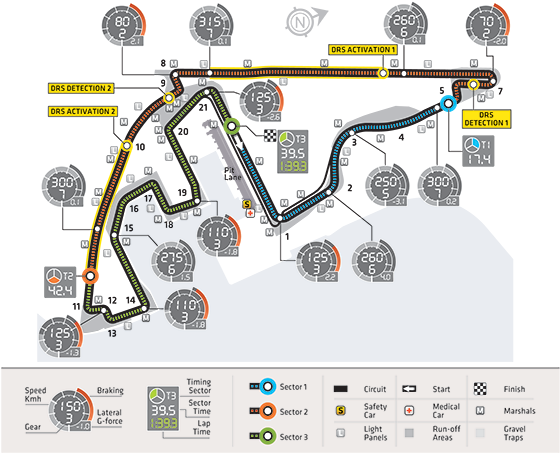 Гран-при Абу-Даби Формулы-1. Фото FIA