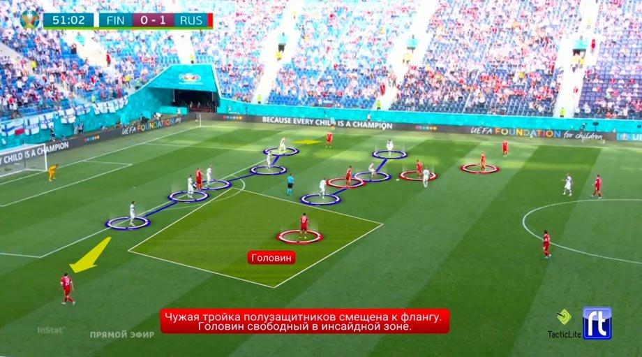 Черчесов в порядке. Против Финляндии план сборной России был чётким и продуманным