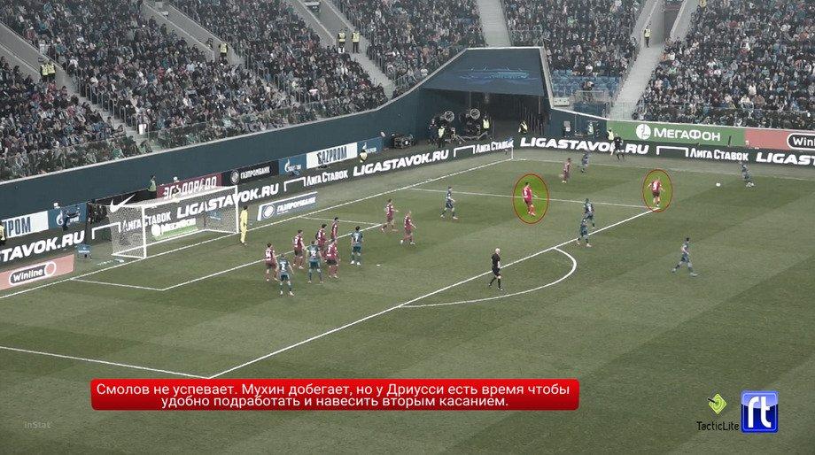«Зенит» по-чемпионски подготовился к золотому матчу. Респект тренерскому штабу Семака