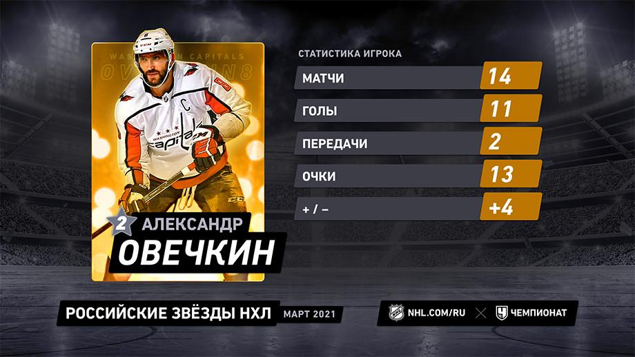 Три звезды месяца (март) в НХЛ: Бучневич, Овечкин, Панарин