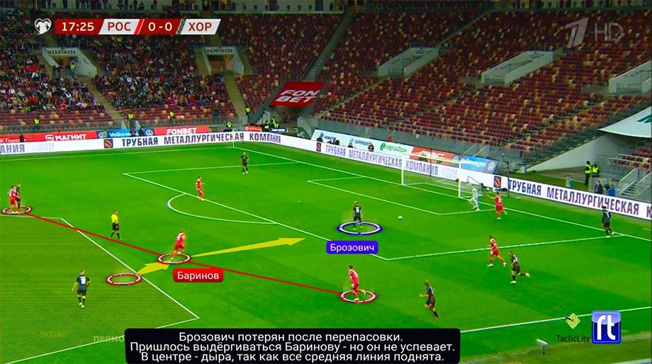 Сборную России пока очень рано хвалить. Сырой футбол против не самой сильной Хорватии