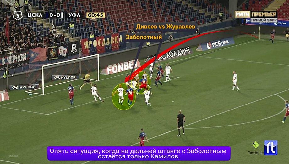 Секрет победных угловых от ЦСКА. Это были очень любопытные противостояния!