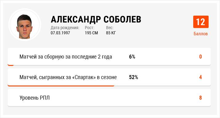 Новая рейтинговая система для трансферов в АПЛ: теперь у российских футболистов больше шансов уехать в АПЛ?