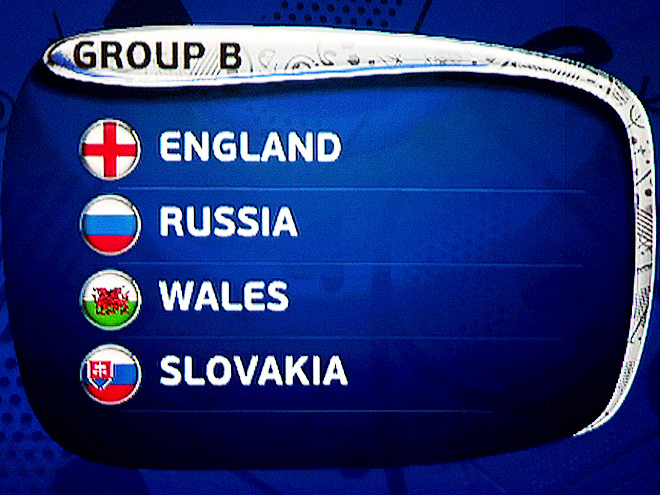 Итоги жеребьёвки Евро-2016