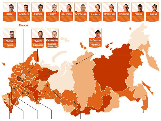 Факты о сборной России: география, базовые команды, перестановки