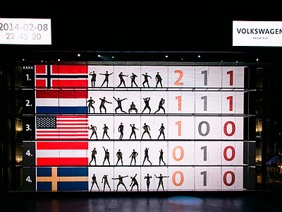 Итоги прогноза на медали Сочи-2014 8 февраля