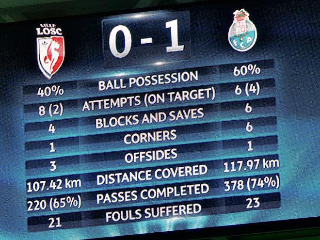 Обзор матчей раунда плей-офф отбора Лиги чемпионов