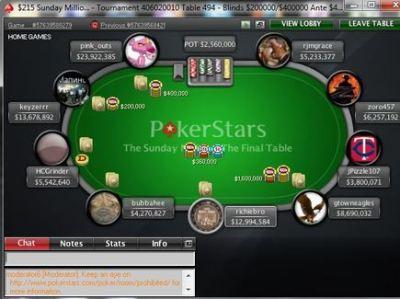 Web based poker timer poker tableau des cotes